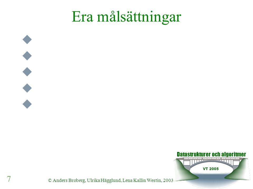 Datastrukturer och algoritmer VT 2005 18 © Anders Broberg, Ulrika Hägglund, Lena Kallin Westin, 2003 18 Design av algoritmer  Idéer till 4 olika algoritmtyper  Brute force, D&C, Greedy och dynamisk programmering  Exempel på varje  +/-  Typiska användningar