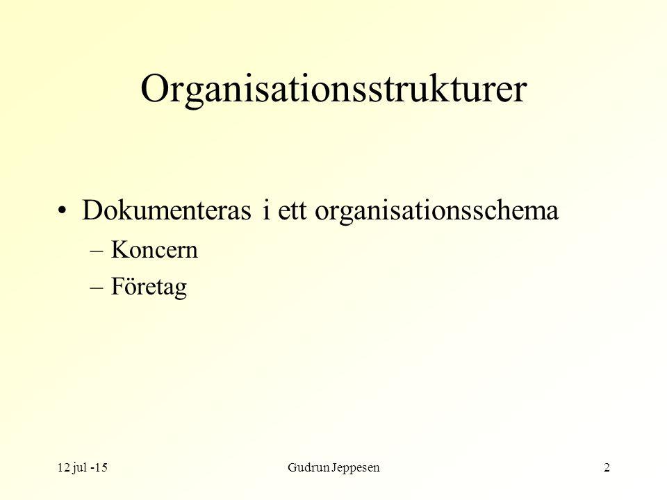 12 jul -15Gudrun Jeppesen2 Organisationsstrukturer Dokumenteras i ett organisationsschema –Koncern –Företag
