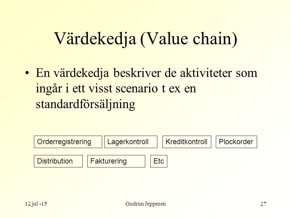12 jul -15Gudrun Jeppesen27 Värdekedja (Value chain) En värdekedja beskriver de aktiviteter som ingår i ett visst scenario t ex en standardförsäljning OrderregistreringLagerkontrollPlockorderKreditkontroll FaktureringDistributionEtc
