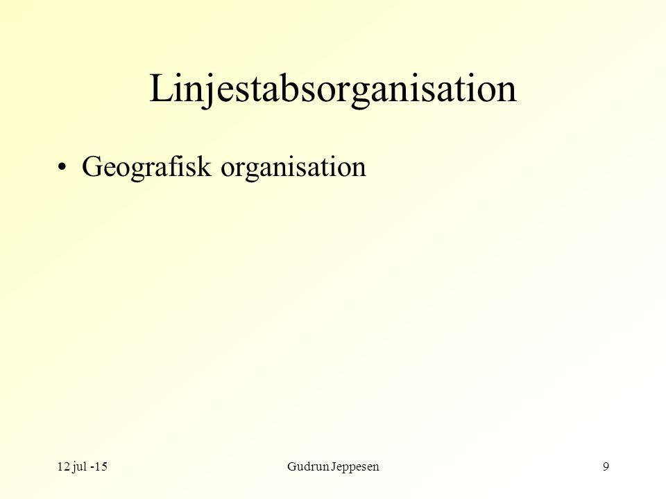 12 jul -15Gudrun Jeppesen9 Linjestabsorganisation Geografisk organisation