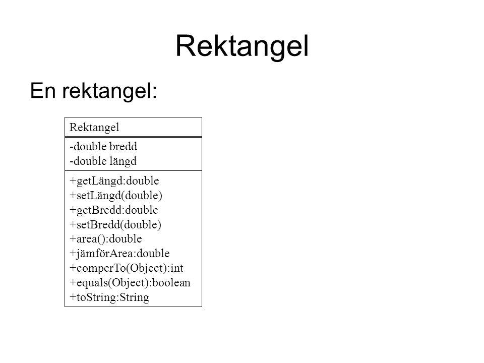 Rektangel En rektangel: Rektangel -double bredd -double längd +getLängd:double +setLängd(double) +getBredd:double +setBredd(double) +area():double +jä