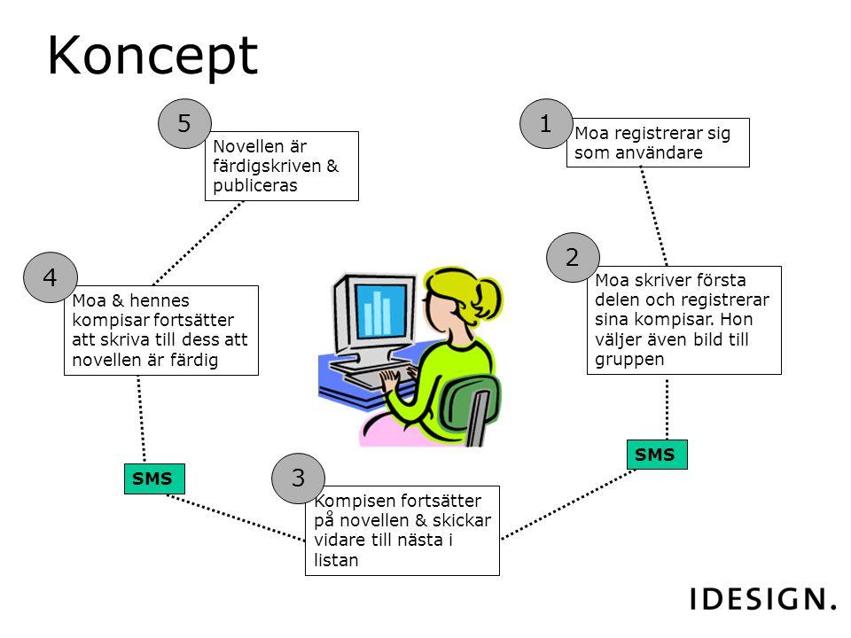 Moa registrerar sig som användare Moa skriver första delen och registrerar sina kompisar.