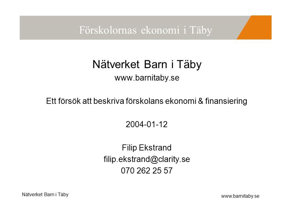 Nätverket Barn i Täby www.barnitaby.se Förskolornas ekonomi i Täby Nätverket Barn i Täby www.barnitaby.se Ett försök att beskriva förskolans ekonomi & finansiering 2004-01-12 Filip Ekstrand filip.ekstrand@clarity.se 070 262 25 57