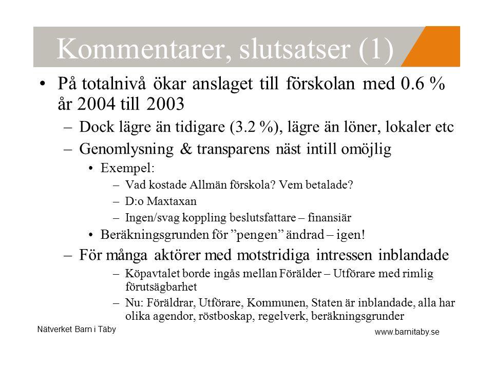 Nätverket Barn i Täby www.barnitaby.se Kommentarer, slutsatser (1) På totalnivå ökar anslaget till förskolan med 0.6 % år 2004 till 2003 –Dock lägre än tidigare (3.2 %), lägre än löner, lokaler etc –Genomlysning & transparens näst intill omöjlig Exempel: –Vad kostade Allmän förskola.