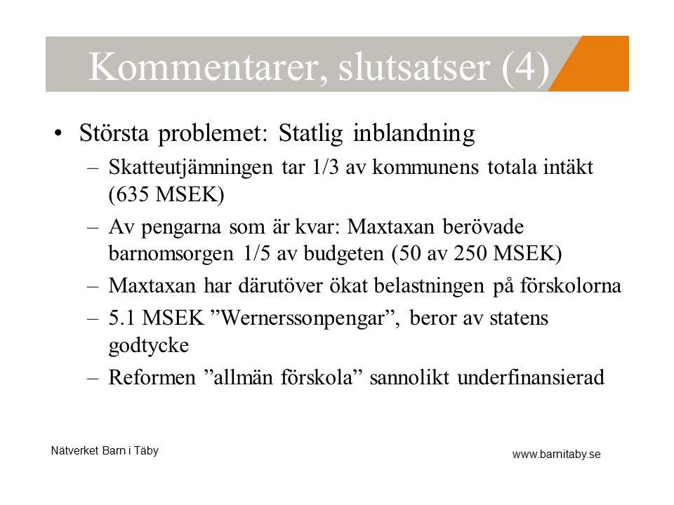Nätverket Barn i Täby www.barnitaby.se Kommentarer, slutsatser (4) Största problemet: Statlig inblandning –Skatteutjämningen tar 1/3 av kommunens totala intäkt (635 MSEK) –Av pengarna som är kvar: Maxtaxan berövade barnomsorgen 1/5 av budgeten (50 av 250 MSEK) –Maxtaxan har därutöver ökat belastningen på förskolorna –5.1 MSEK Wernerssonpengar , beror av statens godtycke –Reformen allmän förskola sannolikt underfinansierad