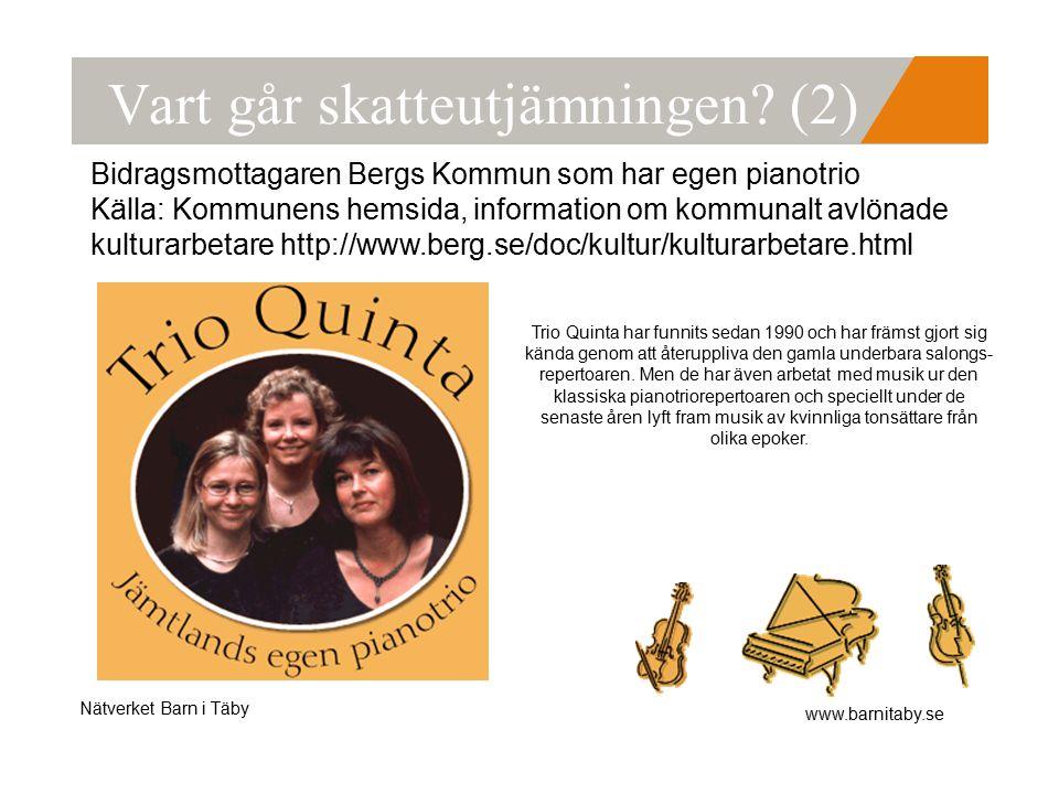 Nätverket Barn i Täby www.barnitaby.se Vart går skatteutjämningen.