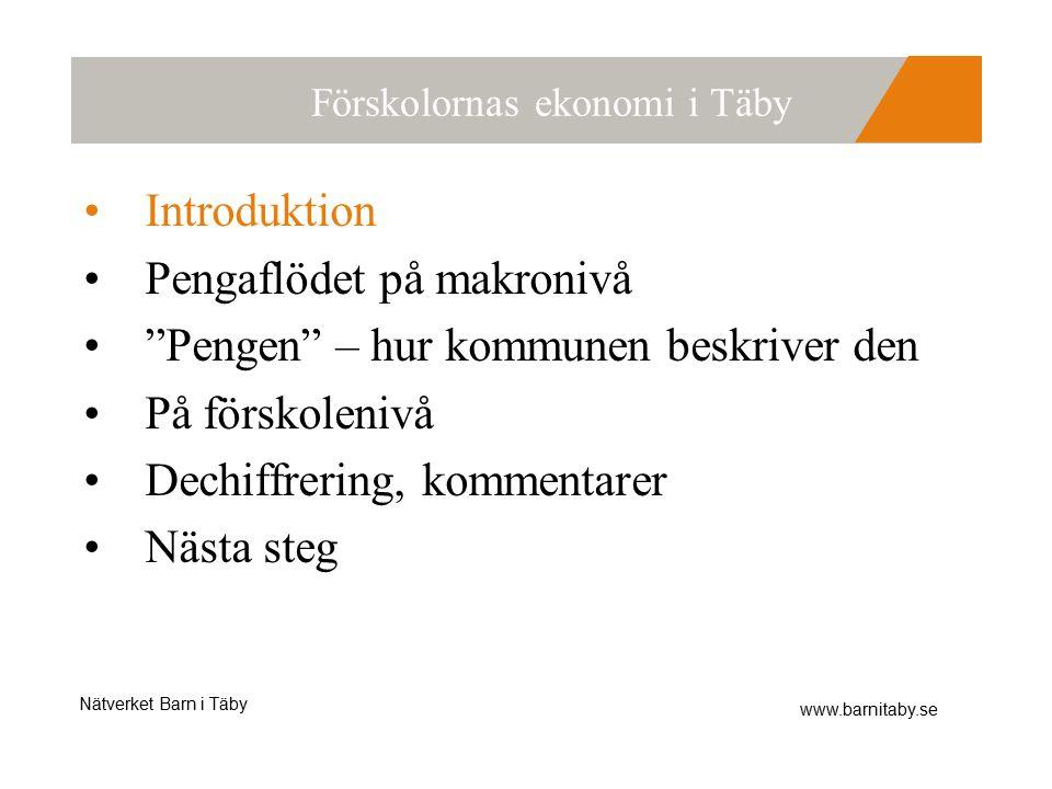 Nätverket Barn i Täby www.barnitaby.se Förskolornas ekonomi i Täby Introduktion Pengaflödet på makronivå Pengen – hur kommunen beskriver den På förskolenivå Dechiffrering, kommentarer Nästa steg