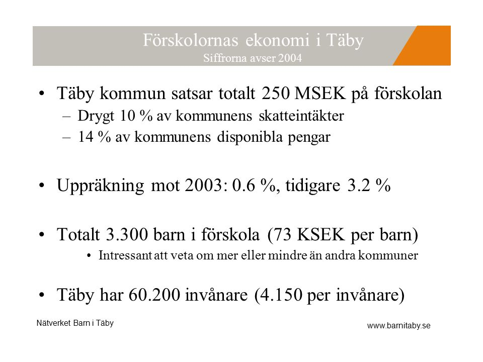 Nätverket Barn i Täby www.barnitaby.se Förskolornas ekonomi i Täby Siffrorna avser 2004 Täby kommun satsar totalt 250 MSEK på förskolan –Drygt 10 % av kommunens skatteintäkter –14 % av kommunens disponibla pengar Uppräkning mot 2003: 0.6 %, tidigare 3.2 % Totalt 3.300 barn i förskola (73 KSEK per barn) Intressant att veta om mer eller mindre än andra kommuner Täby har 60.200 invånare (4.150 per invånare)