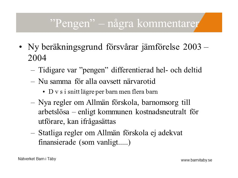 Nätverket Barn i Täby www.barnitaby.se Kommentarer, slutsatser (5) Täbys mellanhavanden med staten 400 300 200 Täby kommun anslår idag 250 MSEK till förskolan (10 % av total verksamhet) Nettot av den statliga skatteut- jämningen är – 635 MSEK 10 % = 63 MSEK Maxtaxans utformning har kostat Täbys förskolor 50 MSEK D v s hade det inte varit för statliga beslut skulle Täbys förskolor kunnat ha en budgetram på 363 MSEK, inte 250!