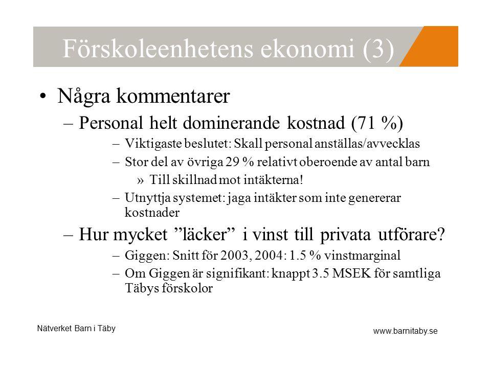 Nätverket Barn i Täby www.barnitaby.se Dechiffrering (1) Belopp i MSEK, avser 2004 Svartkassor Avgifter Specialdestine- rade stadsbidrag Generella stads- bidrag Kommunens skattemedel Direkt Via kommunen Förskolan Bärfisen 40 .