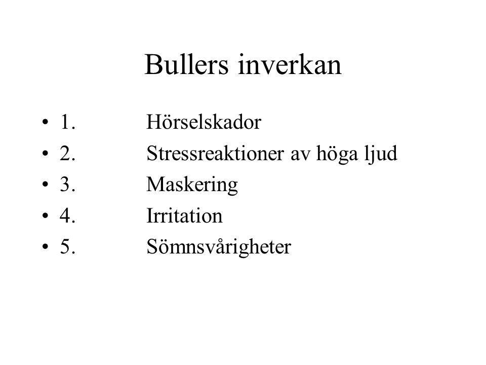 Bullers inverkan 1. Hörselskador 2. Stressreaktioner av höga ljud 3. Maskering 4. Irritation 5. Sömnsvårigheter