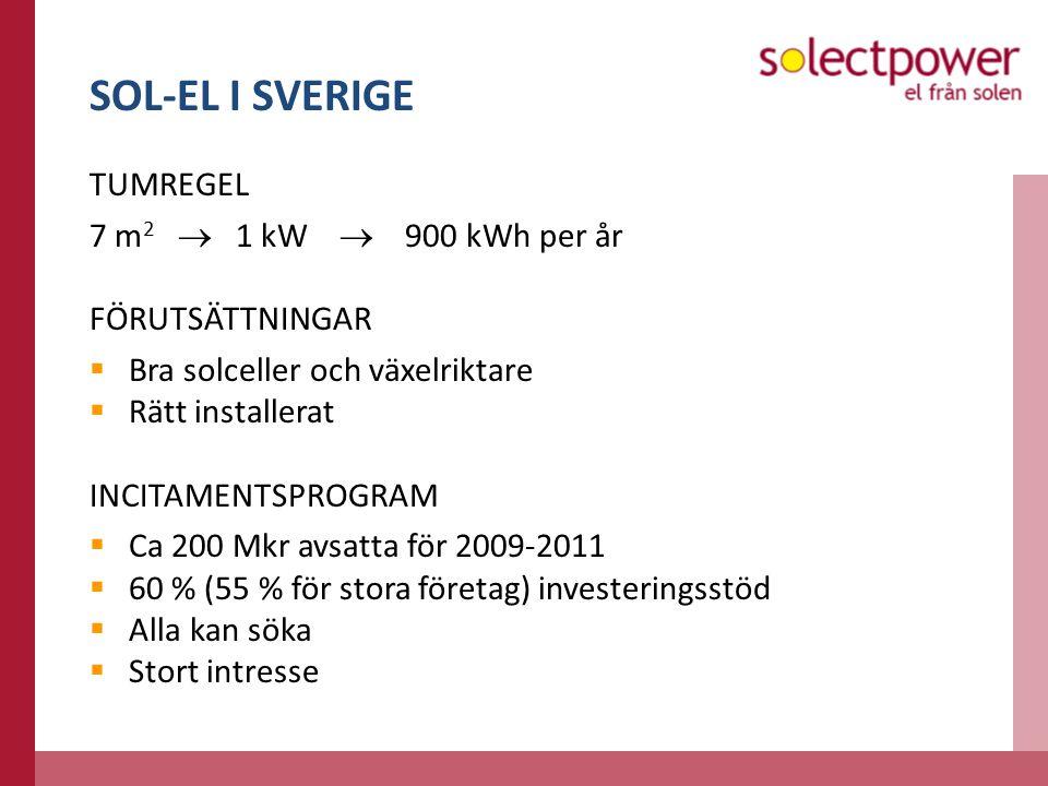 TUMREGEL 7 m 2  1 kW  900 kWh per år FÖRUTSÄTTNINGAR  Bra solceller och växelriktare  Rätt installerat INCITAMENTSPROGRAM  Ca 200 Mkr avsatta för 2009-2011  60 % (55 % för stora företag) investeringsstöd  Alla kan söka  Stort intresse