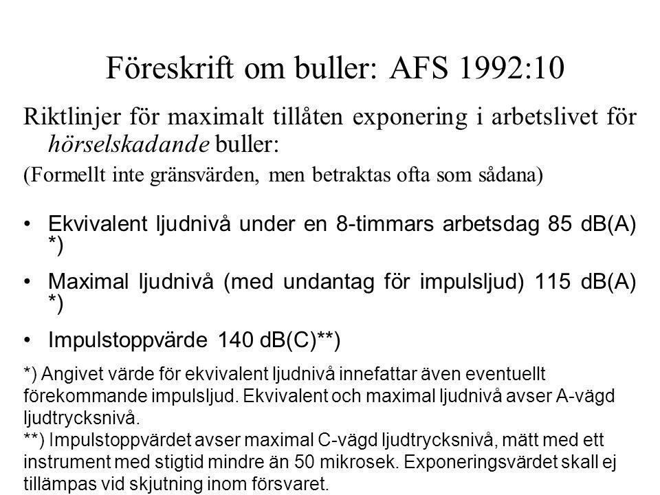 Föreskrift om buller: AFS 1992:10 Riktlinjer för maximalt tillåten exponering i arbetslivet för hörselskadande buller: (Formellt inte gränsvärden, men