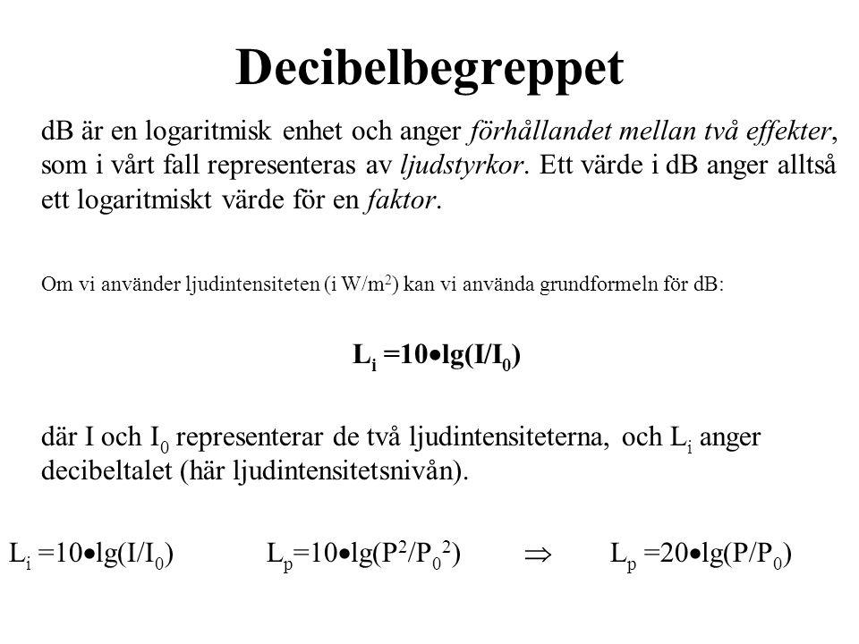 Decibelbegreppet dB är en logaritmisk enhet och anger förhållandet mellan två effekter, som i vårt fall representeras av ljudstyrkor. Ett värde i dB a