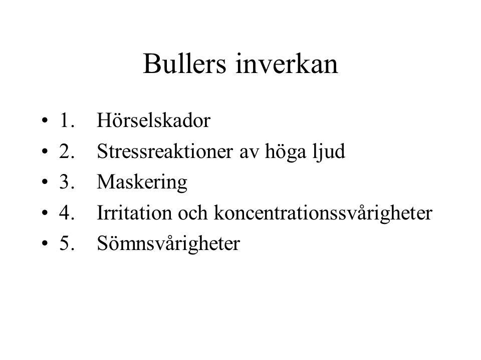 Bullers inverkan 1. Hörselskador 2. Stressreaktioner av höga ljud 3. Maskering 4. Irritation och koncentrationssvårigheter 5. Sömnsvårigheter