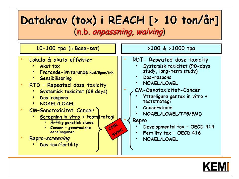 Datakrav (tox) i REACH [> 10 ton/år] n.b. anpassning, waiving Datakrav (tox) i REACH [> 10 ton/år] (n.b. anpassning, waiving) Lokala & akuta effekter