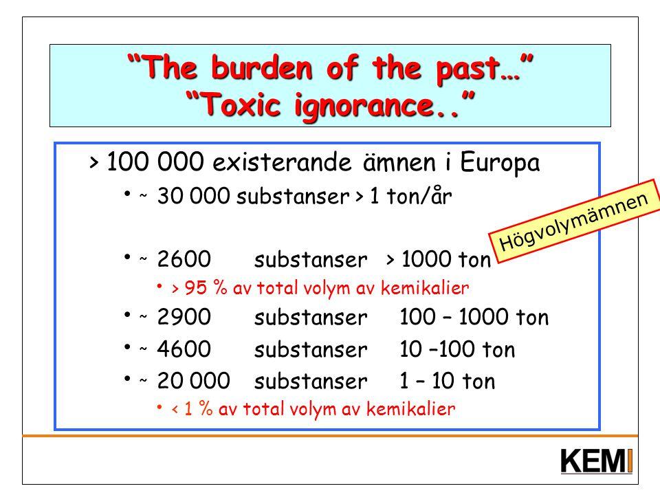 """The burden of the past…"" ""Toxic ignorance.."" > 100 000 existerande ämnen i Europa ˜ 30 000 substanser > 1 ton/år ˜ 2600 substanser > 1000 ton > 95 %"