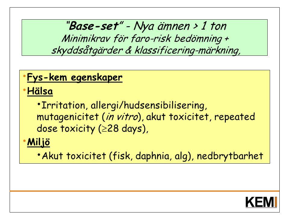 """""""Base-set"""" - Nya ämnen > 1 ton Minimikrav för faro-risk bedömning + skyddsåtgärder & klassificering-märkning, Fys-kem egenskaper Hälsa Irritation, all"""