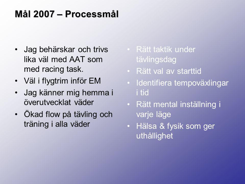 Mål 2007 – Processmål Jag behärskar och trivs lika väl med AAT som med racing task. Väl i flygtrim inför EM Jag känner mig hemma i överutvecklat väder