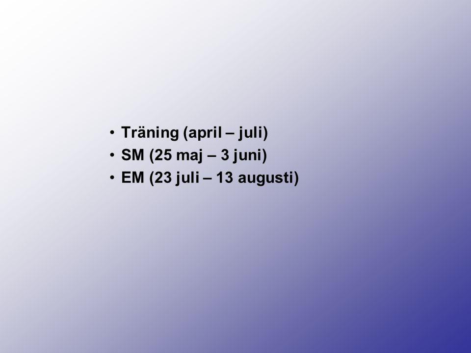 Träning (april – juli) SM (25 maj – 3 juni) EM (23 juli – 13 augusti)