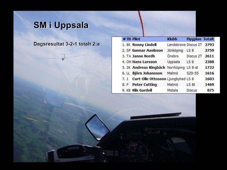 SM i Uppsala Dagsresultat 3-2-1 totalt 2:a