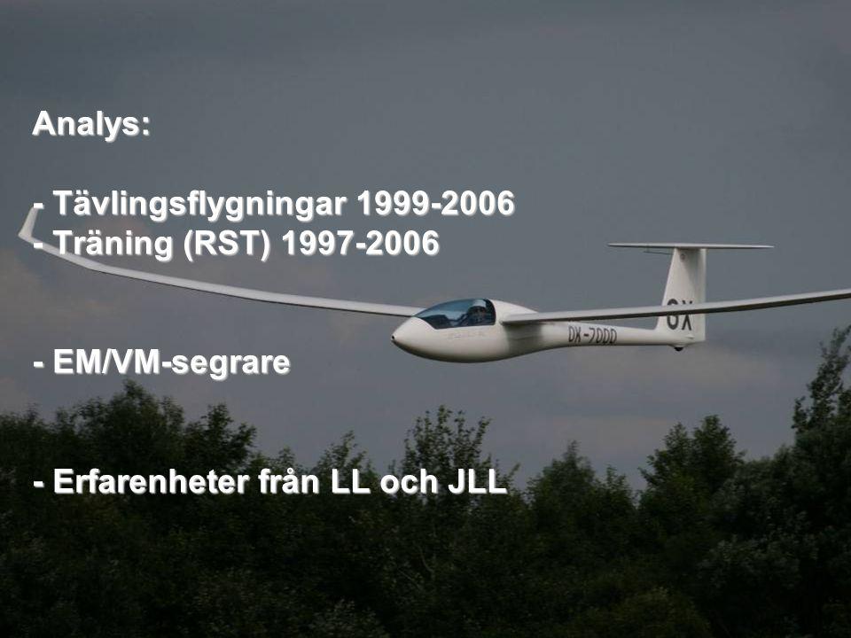 Analys: - Tävlingsflygningar 1999-2006 - Träning (RST) 1997-2006 - EM/VM-segrare - Erfarenheter från LL och JLL