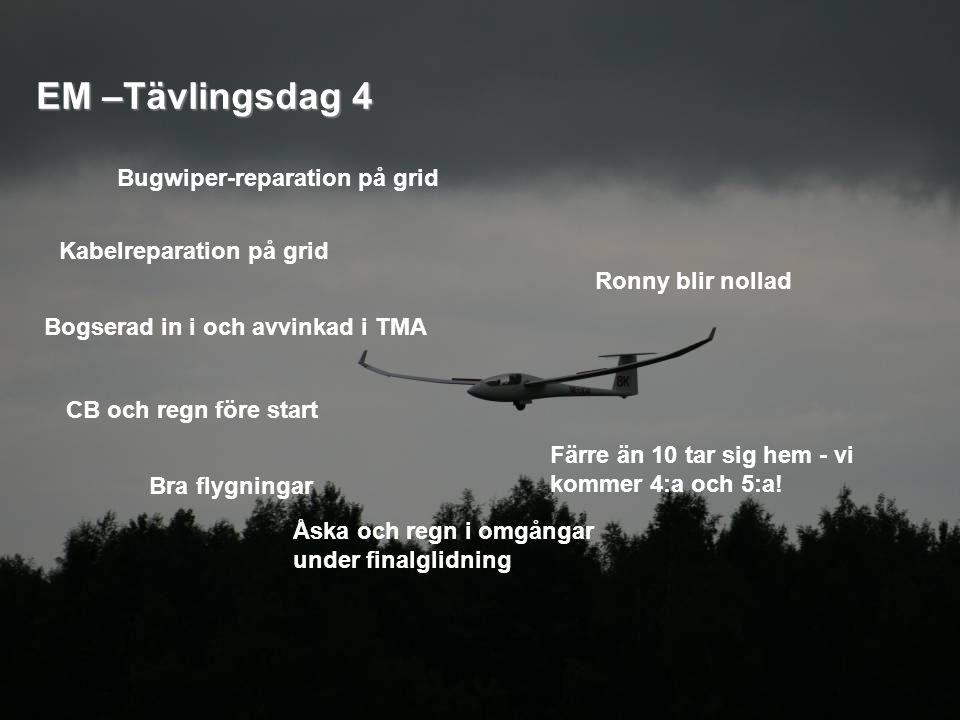 EM –Tävlingsdag 4 Bugwiper-reparation på grid Kabelreparation på grid Bogserad in i och avvinkad i TMA CB och regn före start Bra flygningar Åska och regn i omgångar under finalglidning Färre än 10 tar sig hem - vi kommer 4:a och 5:a.