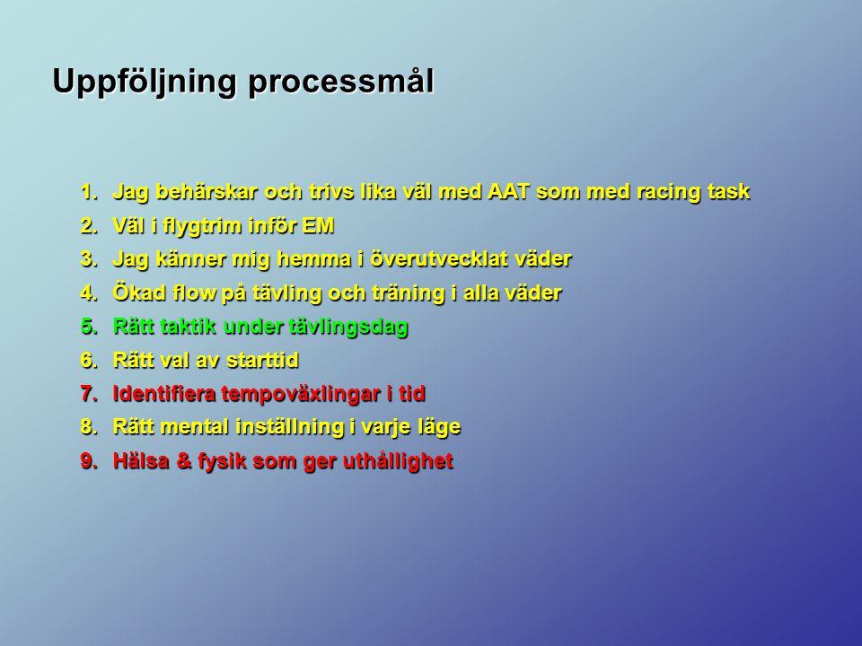 Uppföljning processmål 1.Jag behärskar och trivs lika väl med AAT som med racing task 2.Väl i flygtrim inför EM 3.Jag känner mig hemma i överutvecklat väder 4.Ökad flow på tävling och träning i alla väder 5.Rätt taktik under tävlingsdag 6.Rätt val av starttid 7.Identifiera tempoväxlingar i tid 8.Rätt mental inställning i varje läge 9.Hälsa & fysik som ger uthållighet 10.AAA 11.AAA