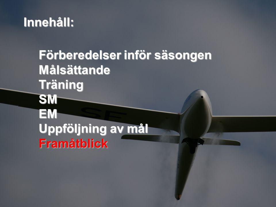 Innehåll: Förberedelser inför säsongen Målsättande Träning SM EM Uppföljning av mål Framåtblick