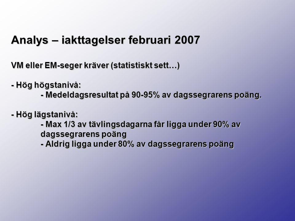 Analys – iakttagelser februari 2007 VM eller EM-seger kräver (statistiskt sett…) - Hög högstanivå: - Medeldagsresultat på 90-95% av dagssegrarens poän