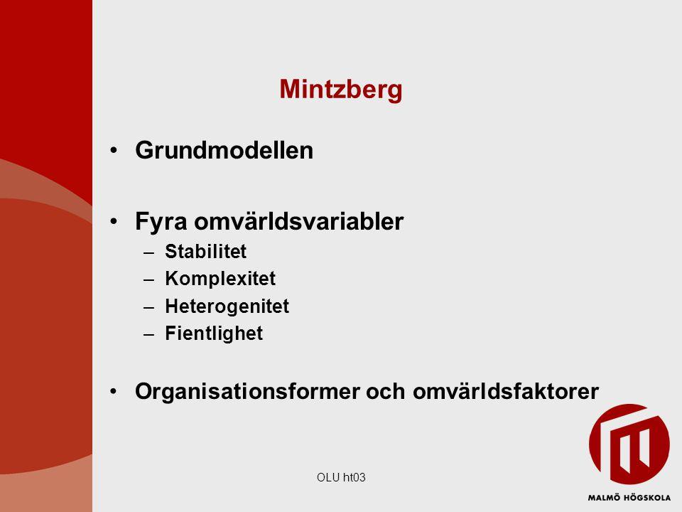 OLU ht03 Mintzberg Grundmodellen Fyra omvärldsvariabler –Stabilitet –Komplexitet –Heterogenitet –Fientlighet Organisationsformer och omvärldsfaktorer