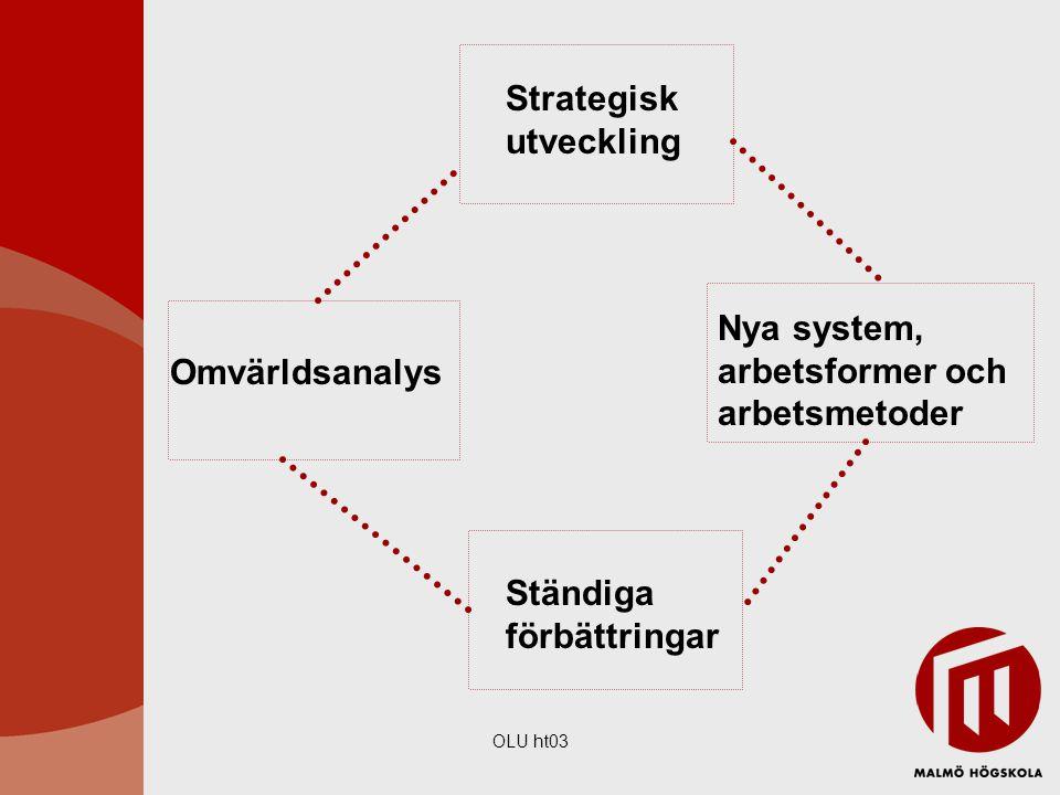 OLU ht03 En fråga om ledarskap… Nya och förändrade krav Tradition – nytänkande Mjuka faktor alltmer i fokus Beroende och situationsanpassat Ej glömma bort vision och strategi i det operativa/taktiska