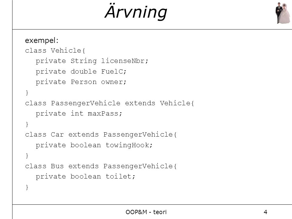 OOP&M - teori4 Ärvning exempel: class Vehicle{ private String licenseNbr; private double FuelC; private Person owner; } class PassengerVehicle extends Vehicle{ private int maxPass; } class Car extends PassengerVehicle{ private boolean towingHook; } class Bus extends PassengerVehicle{ private boolean toilet; }