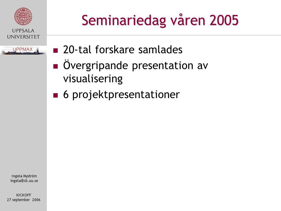 Ingela Nyström ingela@cb.uu.se KICKOFF 27 september 2006 Seminariedag våren 2005 20-tal forskare samlades Övergripande presentation av visualisering 6 projektpresentationer