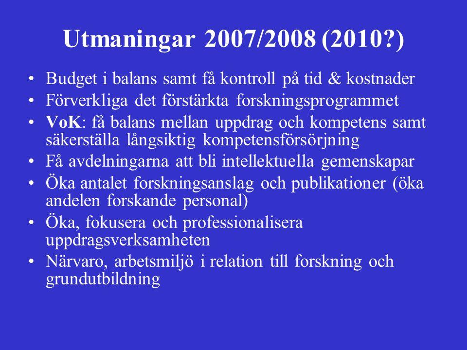 Utmaningar 2007/2008 (2010?) Budget i balans samt få kontroll på tid & kostnader Förverkliga det förstärkta forskningsprogrammet VoK: få balans mellan