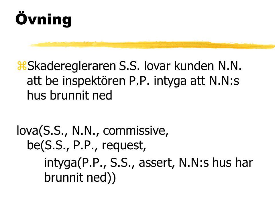 Övning zSkaderegleraren S.S. lovar kunden N.N. att be inspektören P.P. intyga att N.N:s hus brunnit ned lova(S.S., N.N., commissive, be(S.S., P.P., re