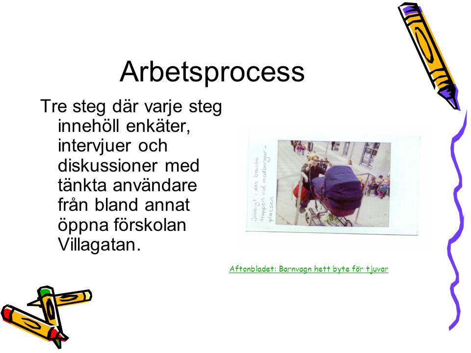Arbetsprocess Tre steg där varje steg innehöll enkäter, intervjuer och diskussioner med tänkta användare från bland annat öppna förskolan Villagatan.