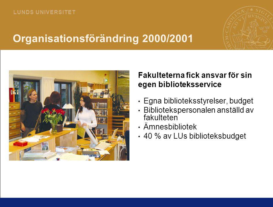 3 L U N D S U N I V E R S I T E T Organisationsförändring 2000/2001 Fakulteterna fick ansvar för sin egen biblioteksservice Egna biblioteksstyrelser, budget Bibliotekspersonalen anställd av fakulteten Ämnesbibliotek 40 % av LUs biblioteksbudget