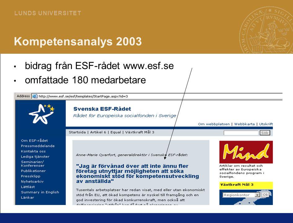 9 L U N D S U N I V E R S I T E T Kompetensanalys 2003 bidrag från ESF-rådet www.esf.se omfattade 180 medarbetare