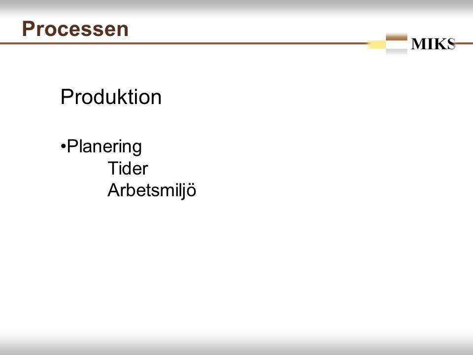 Processen Produktion Planering Tider Arbetsmiljö