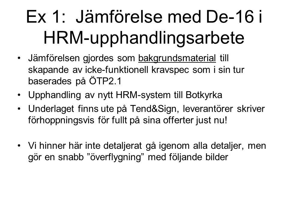 Ex 1: Jämförelse med De-16 i HRM-upphandlingsarbete Jämförelsen gjordes som bakgrundsmaterial till skapande av icke-funktionell kravspec som i sin tur baserades på ÖTP2.1 Upphandling av nytt HRM-system till Botkyrka Underlaget finns ute på Tend&Sign, leverantörer skriver förhoppningsvis för fullt på sina offerter just nu.