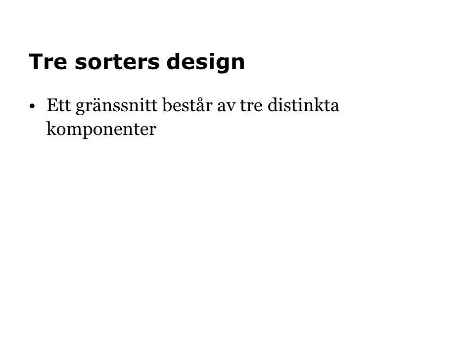 Tre sorters design Ett gränssnitt består av tre distinkta komponenter