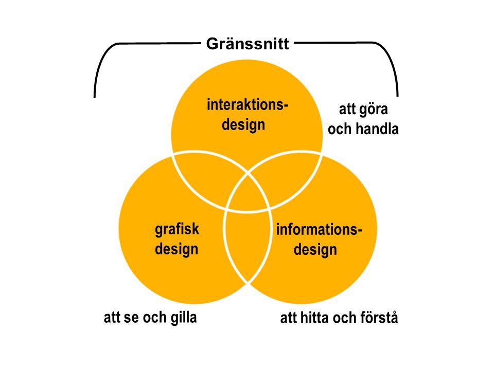 grafisk design informations- design interaktions- design Gränssnitt att se och gilla att hitta och förstå att göra och handla