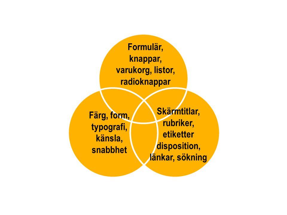 Färg, form, typografi, känsla, snabbhet Skärmtitlar, rubriker, etiketter disposition, länkar, sökning Formulär, knappar, varukorg, listor, radioknappa