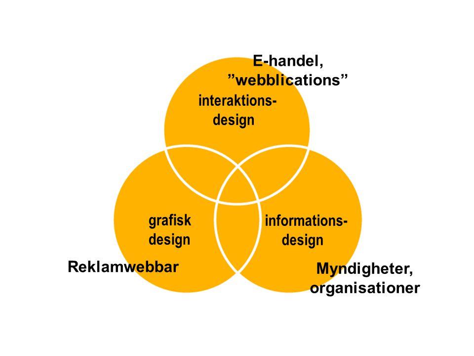 """grafisk design informations- design interaktions- design Reklamwebbar Myndigheter, organisationer E-handel, """"webblications"""""""