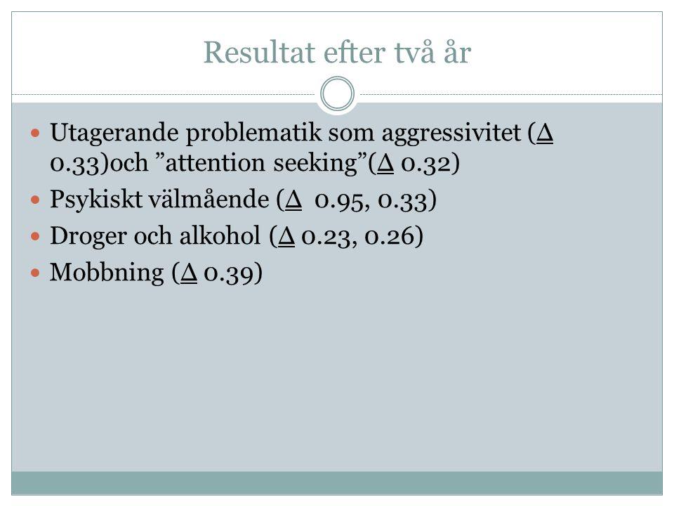 Resultat efter två år Utagerande problematik som aggressivitet (Δ 0.33)och attention seeking (Δ 0.32) Psykiskt välmående (Δ 0.95, 0.33) Droger och alkohol (Δ 0.23, 0.26) Mobbning (Δ 0.39)