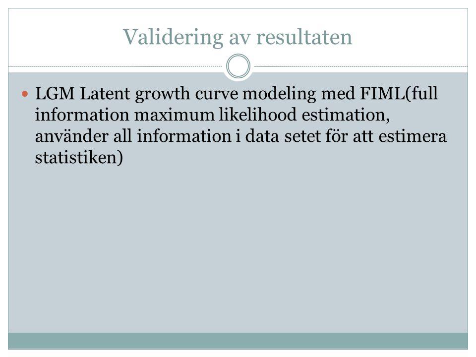 Validering av resultaten LGM Latent growth curve modeling med FIML(full information maximum likelihood estimation, använder all information i data setet för att estimera statistiken)