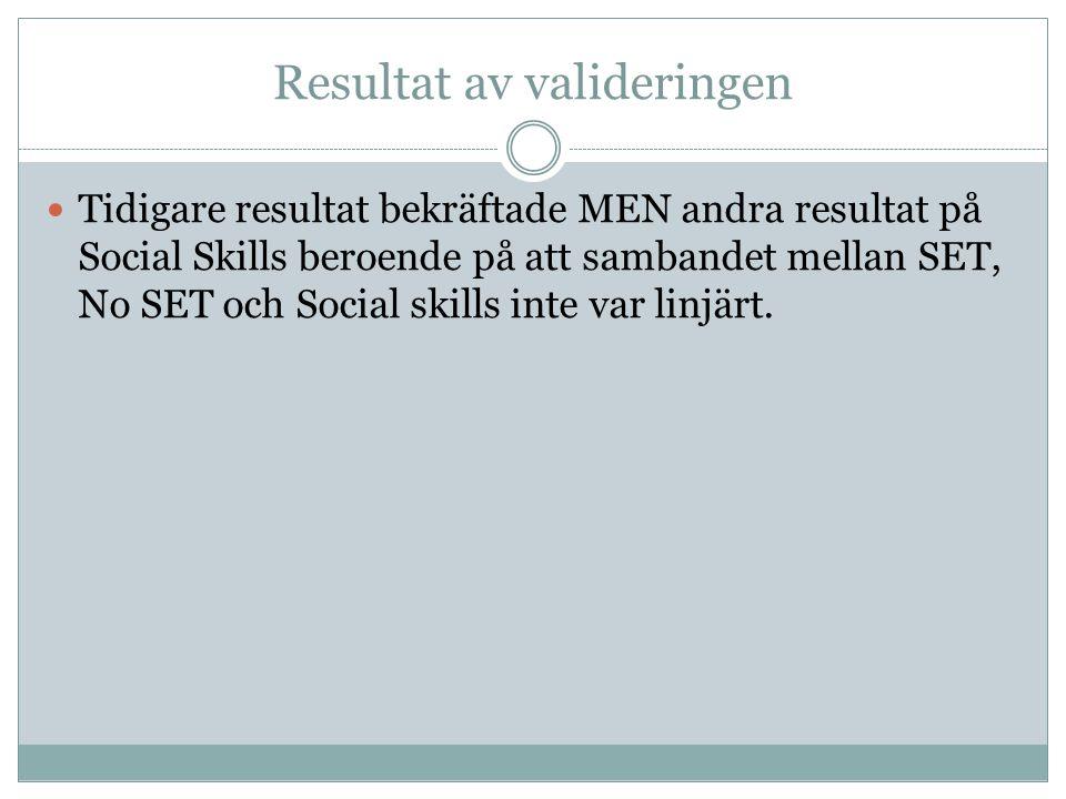 Resultat av valideringen Tidigare resultat bekräftade MEN andra resultat på Social Skills beroende på att sambandet mellan SET, No SET och Social skills inte var linjärt.
