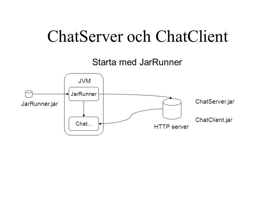 ChatServer och ChatClient HTTP server JVM JarRunner Chat... JarRunner.jar ChatServer.jar ChatClient.jar Starta med JarRunner