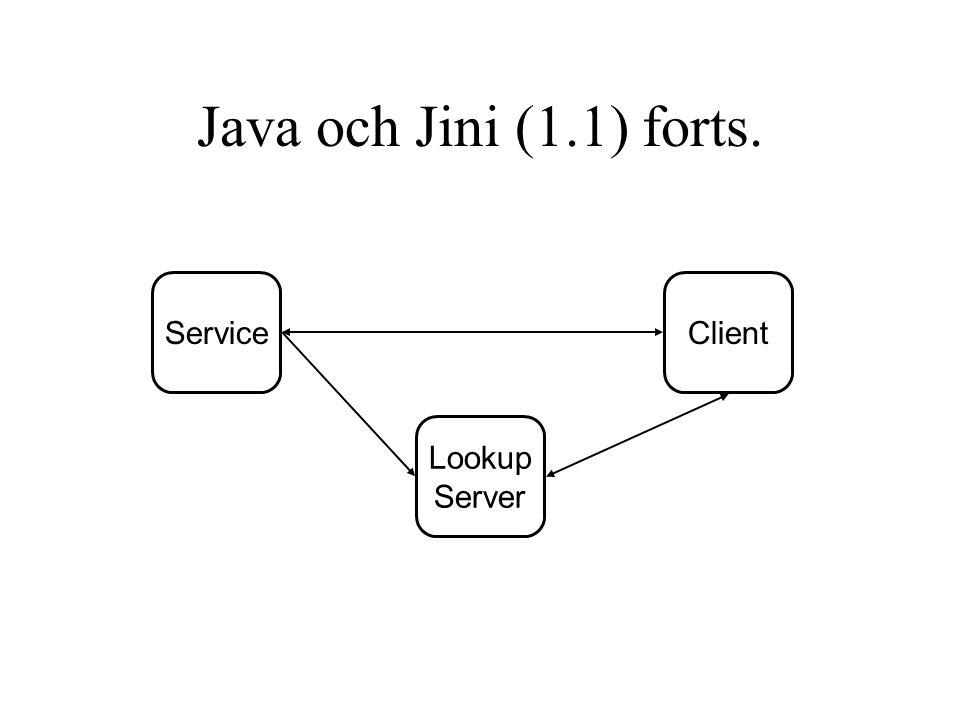 Java och Jini (1.1) forts. Lookup Server ServiceClient